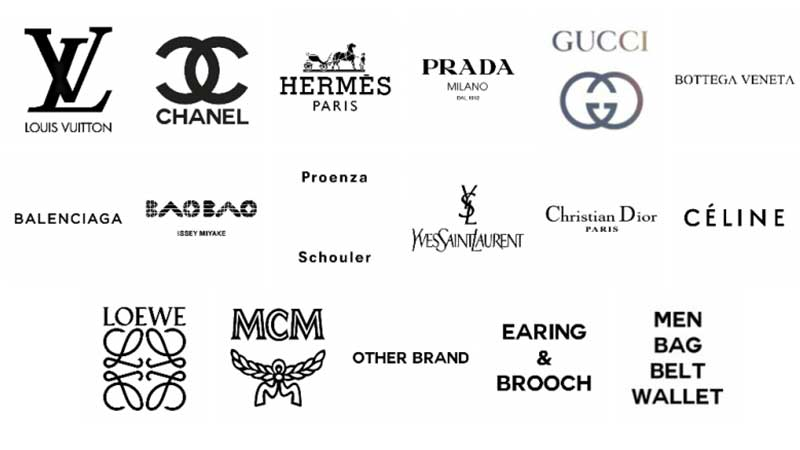 Brand-name-clothes